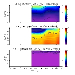 SPRAY glider contours, temperature C, salinity psu, fluorescence, over Calcofi Line 67, mission is 08401401_21